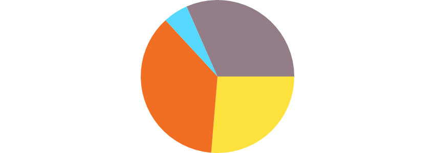 drawing-a-pie-chart