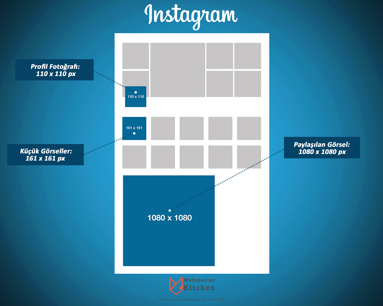 Размер разрешение фото в инстаграм