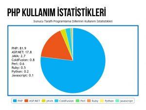 php-kullan__m__