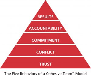 team_pyramid_042414a_large