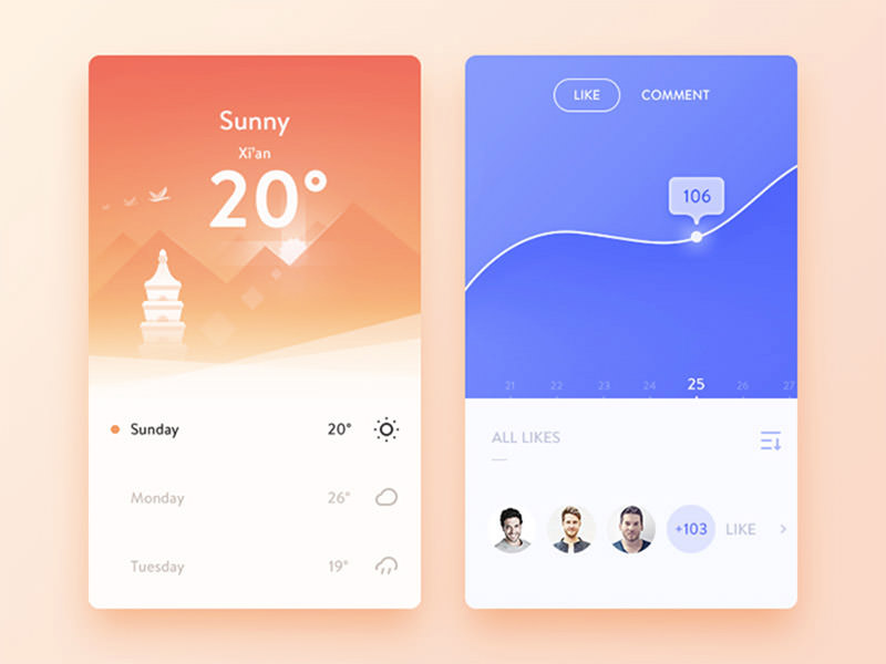 weathergraphs